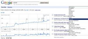googletrendsnoromania